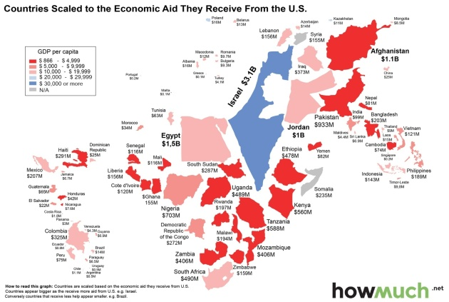1-countries-scaled-to-economic-aid-from-usa-a800